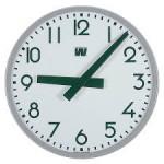 Das Problem mit der Zeit